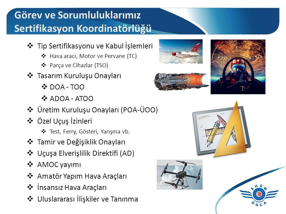 Görev ve Sorumluluklarımız Sertifikasyon Koordinatörlüğü  Tip Sertifikasyonu ve Kabul İşlemleri  Hava aracı, Motor ve Pervane (TC)  Parça ve Cihazlar (TSO)  Tasarım Kuruluşu Onayları  DOA - TOO  ADOA - ATOO  Üretim Kuruluşu Onayları (POA-ÜOO)  Özel Uçuş İzinleri  Test, Ferry, Gösteri, Yarışma vb.