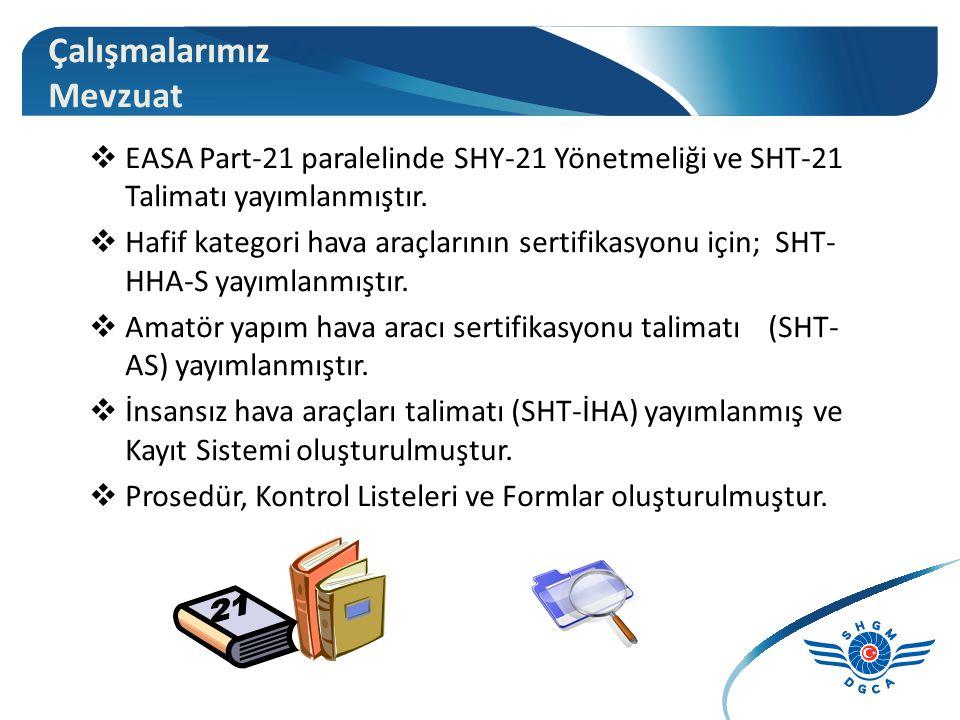  EASA Part-21 paralelinde SHY-21 Yönetmeliği ve SHT-21 Talimatı yayımlanmıştır.