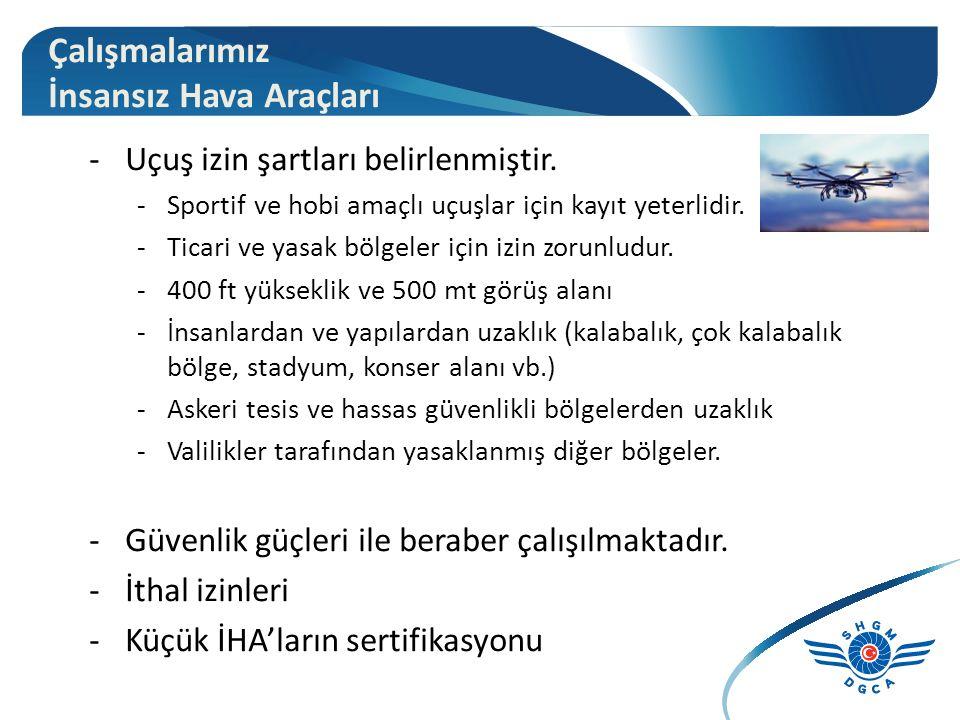 -Uçuş izin şartları belirlenmiştir.-Sportif ve hobi amaçlı uçuşlar için kayıt yeterlidir.