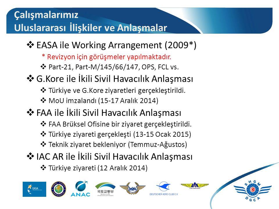  EASA ile Working Arrangement (2009*) * Revizyon için görüşmeler yapılmaktadır.