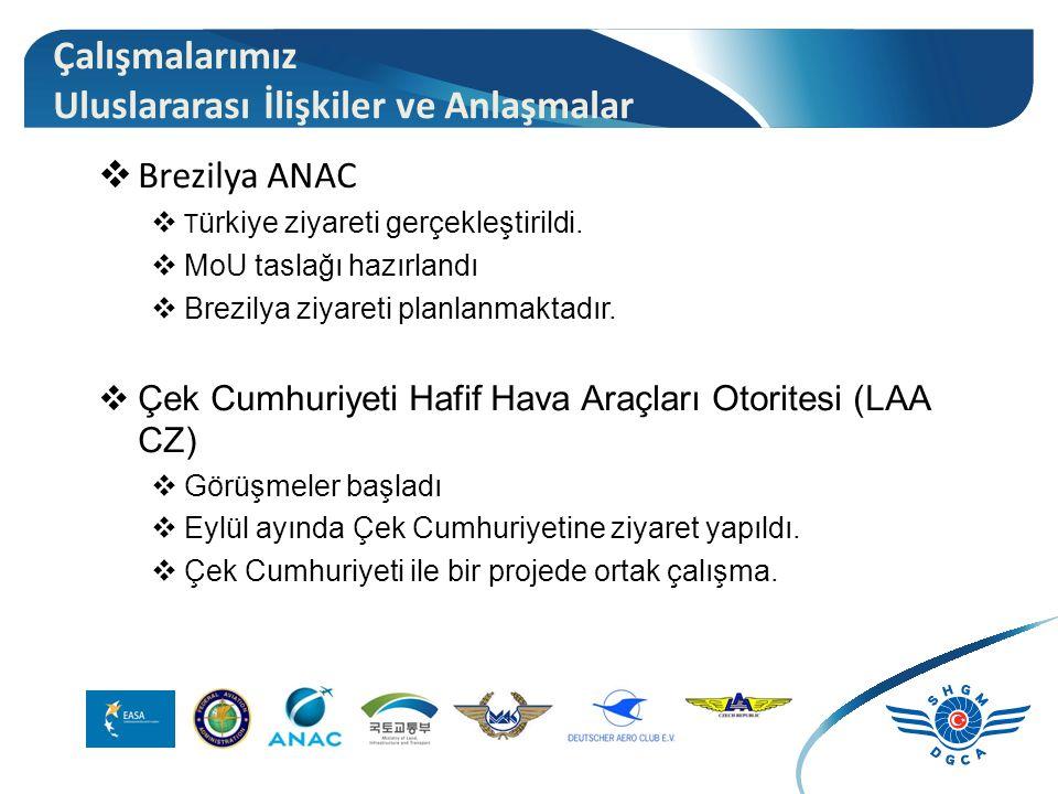  Brezilya ANAC  T ürkiye ziyareti gerçekleştirildi.