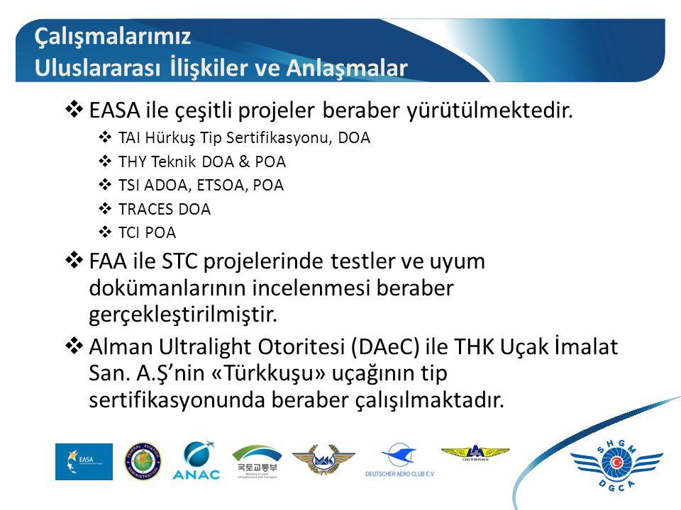  EASA ile çeşitli projeler beraber yürütülmektedir.
