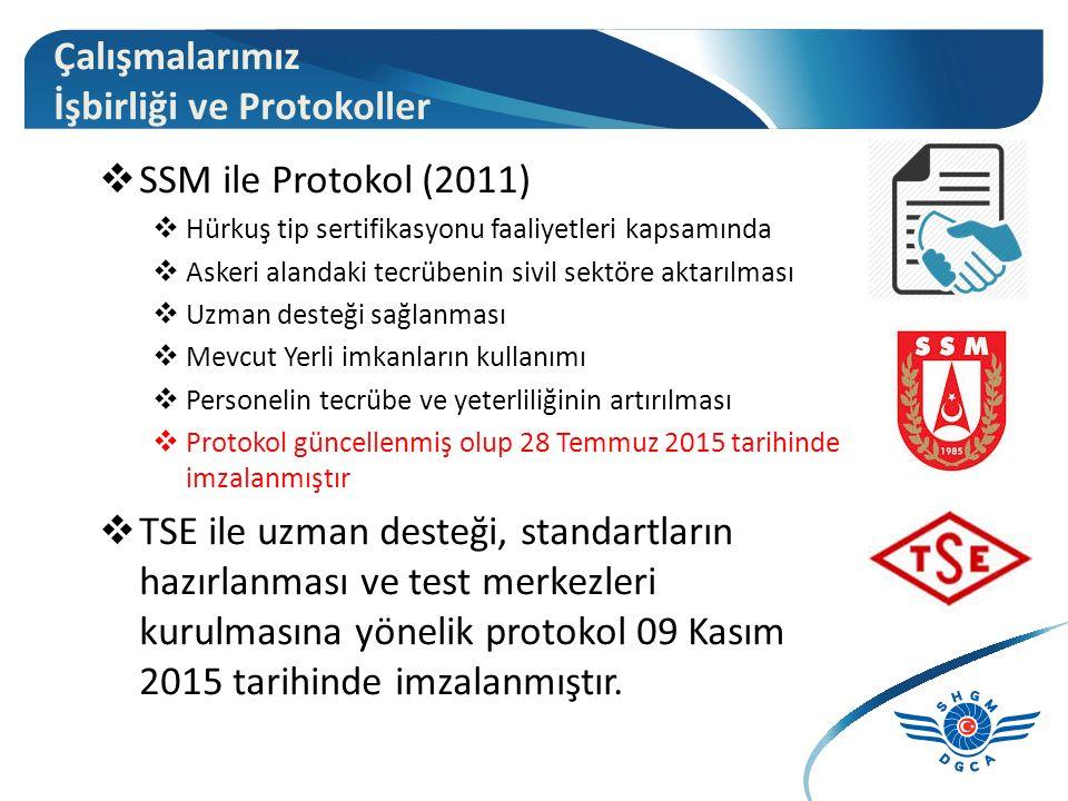  SSM ile Protokol (2011)  Hürkuş tip sertifikasyonu faaliyetleri kapsamında  Askeri alandaki tecrübenin sivil sektöre aktarılması  Uzman desteği sağlanması  Mevcut Yerli imkanların kullanımı  Personelin tecrübe ve yeterliliğinin artırılması  Protokol güncellenmiş olup 28 Temmuz 2015 tarihinde imzalanmıştır  TSE ile uzman desteği, standartların hazırlanması ve test merkezleri kurulmasına yönelik protokol 09 Kasım 2015 tarihinde imzalanmıştır.