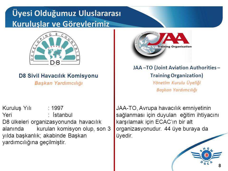 JAA –TO (Joint Aviation Authorities – Training Organization) Yönetim Kurulu Üyeliği Başkan Yardımcılığı JAA-TO, Avrupa havacılık emniyetinin sağlanması için duyulan eğitim ihtiyacını karşılamak için ECAC'ın bir alt organizasyonudur.