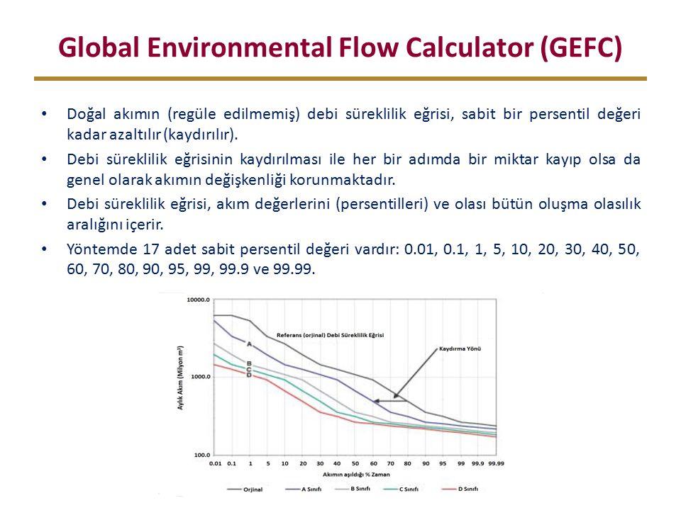 Global Environmental Flow Calculator (GEFC) Doğal akımın (regüle edilmemiş) debi süreklilik eğrisi, sabit bir persentil değeri kadar azaltılır (kaydırılır).