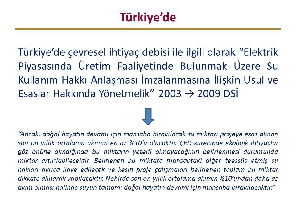 Türkiye'de Türkiye'de çevresel ihtiyaç debisi ile ilgili olarak Elektrik Piyasasında Üretim Faaliyetinde Bulunmak Üzere Su Kullanım Hakkı Anlaşması İmzalanmasına İlişkin Usul ve Esaslar Hakkında Yönetmelik 2003 → 2009 DSİ Ancak, doğal hayatın devamı için mansaba bırakılacak su miktarı projeye esas alınan son on yıllık ortalama akımın en az %10'u olacaktır.