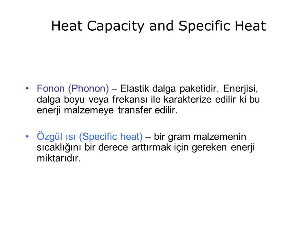 Fonon (Phonon) – Elastik dalga paketidir.
