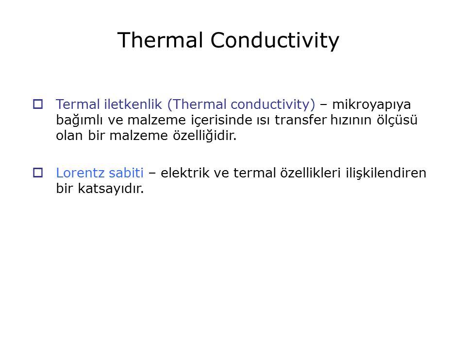  Termal iletkenlik (Thermal conductivity) – mikroyapıya bağımlı ve malzeme içerisinde ısı transfer hızının ölçüsü olan bir malzeme özelliğidir.