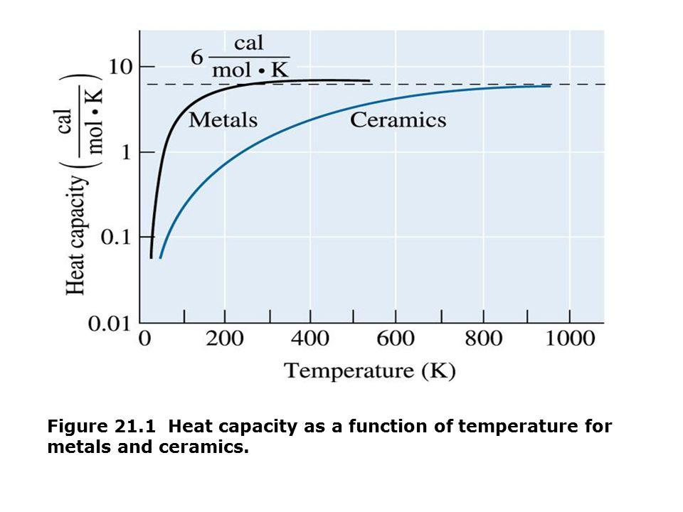  Termal şok (Thermal shock) – Sıcaklıktaki ani değişimler sonucu oluşan oluşan termal gerilmelerin malzemelerde oluşturduğu hasardır.