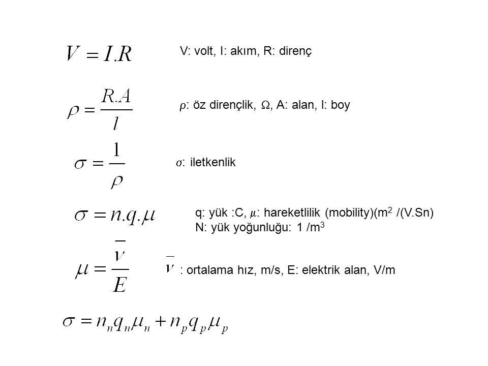 V: volt, I: akım, R: direnç  : öz dirençlik, , A: alan, l: boy  : iletkenlik q: yük :C,  : hareketlilik (mobility)(m 2 /(V.Sn) N: yük yoğunluğu: 1 /m 3 : ortalama hız, m/s, E: elektrik alan, V/m