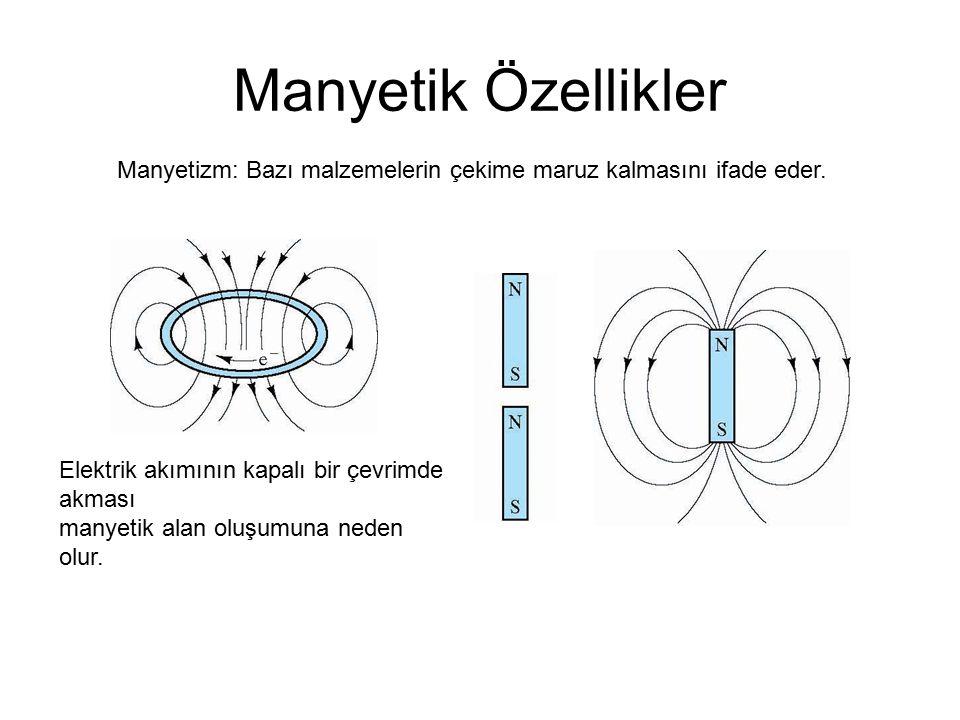 Manyetik Özellikler Manyetizm: Bazı malzemelerin çekime maruz kalmasını ifade eder.