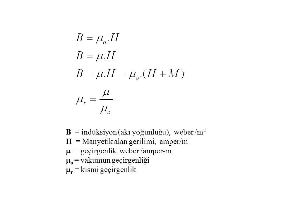 B = indüksiyon (akı yoğunluğu), weber /m 2 H = Manyetik alan gerilimi, amper/m  = geçirgenlik, weber /amper-m  o = vakumun geçirgenliği  r = kısmi geçirgenlik