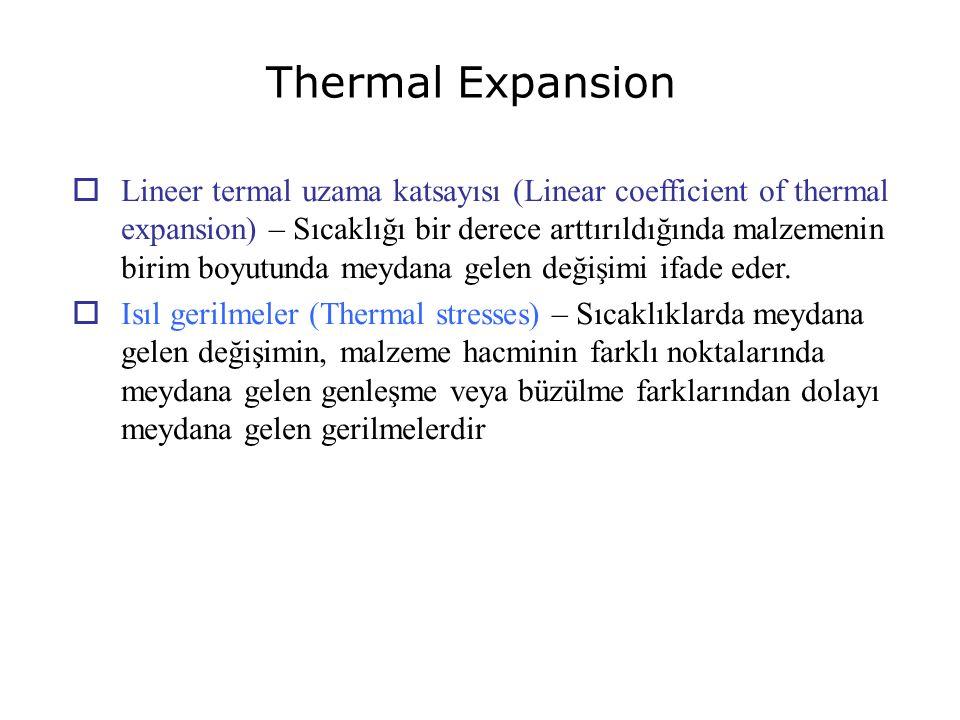 Enerji seviyeleri Pauli exclusion kuralı: 2 tane elektron yörünge içerisinde aynı yerde bulunamaz.Her bir yörünge birbirinin tersi spine sahip iki elektrona sahiptir.