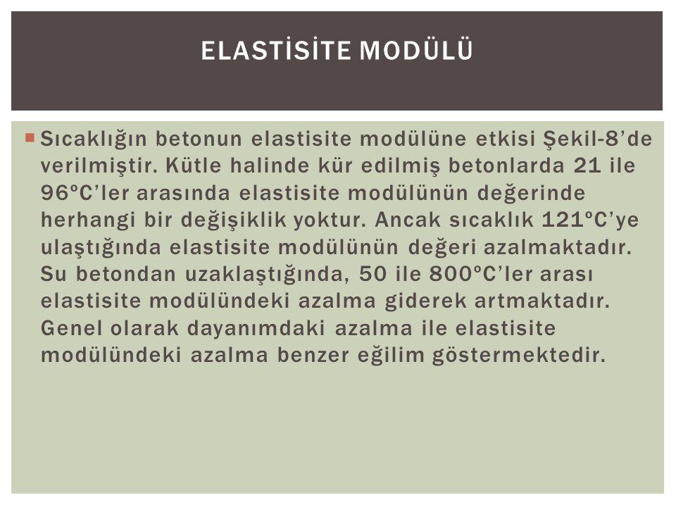  Sıcaklığın betonun elastisite modülüne etkisi Şekil-8'de verilmiştir.