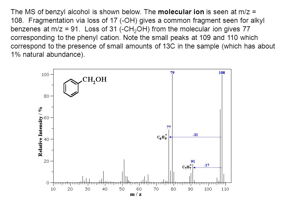 The MS of benzyl alcohol is shown below. The molecular ion is seen at m/z = 108.