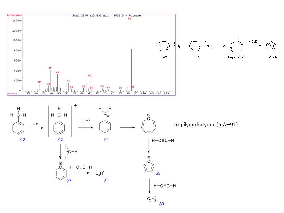 tropilyum katyonu (m/z=91)