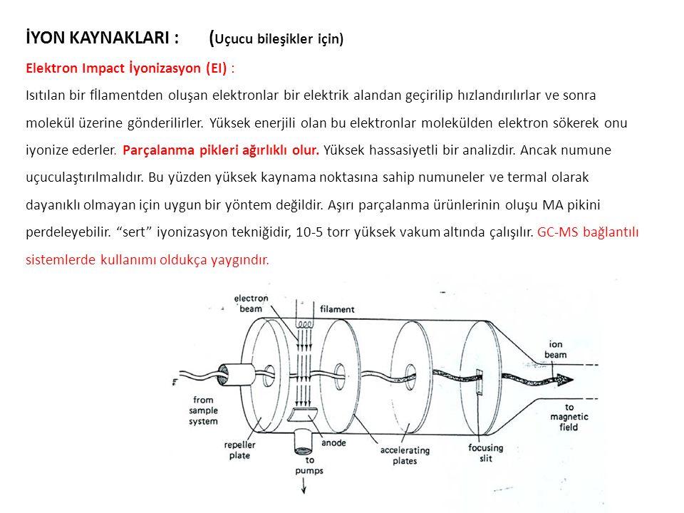 İYON KAYNAKLARI : ( Uçucu bileşikler için) Elektron Impact İyonizasyon (EI) : Isıtılan bir fİlamentden oluşan elektronlar bir elektrik alandan geçirilip hızlandırılırlar ve sonra molekül üzerine gönderilirler.