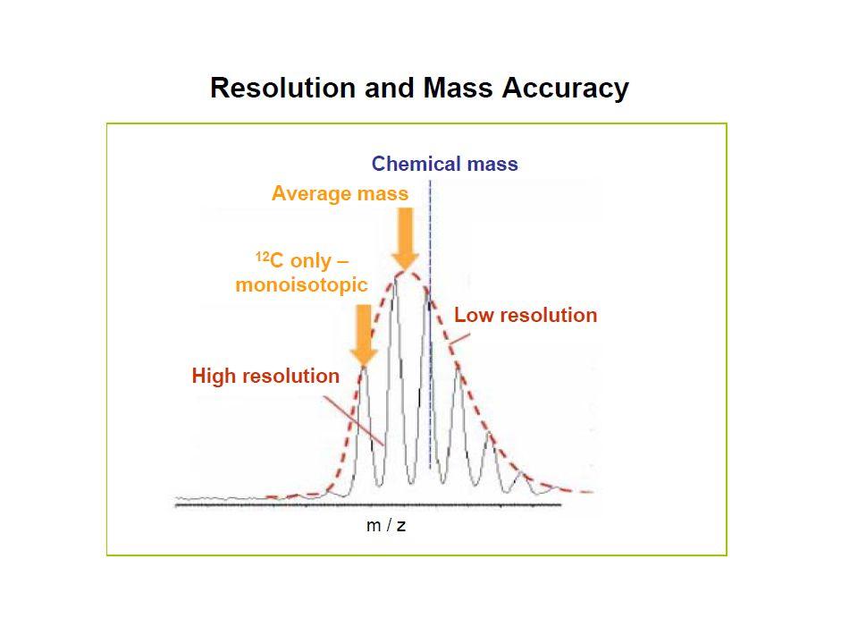 Mass spectrum of insulin 12 C : 5730.61 13 C 2 x 13 C Insulin has 257 C-atoms.