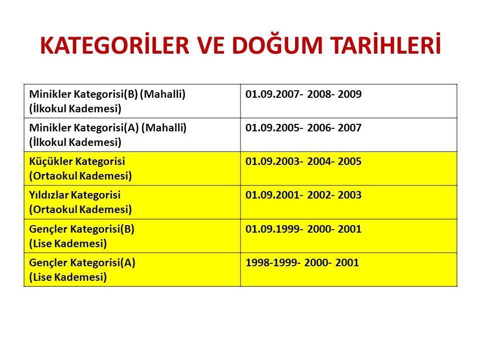 KATEGORİLER VE DOĞUM TARİHLERİ Minikler Kategorisi(B) (Mahalli) (İlkokul Kademesi) 01.09.2007- 2008- 2009 Minikler Kategorisi(A) (Mahalli) (İlkokul Kademesi) 01.09.2005- 2006- 2007 Küçükler Kategorisi (Ortaokul Kademesi) 01.09.2003- 2004- 2005 Yıldızlar Kategorisi (Ortaokul Kademesi) 01.09.2001- 2002- 2003 Gençler Kategorisi(B) (Lise Kademesi) 01.09.1999- 2000- 2001 Gençler Kategorisi(A) (Lise Kademesi) 1998-1999- 2000- 2001