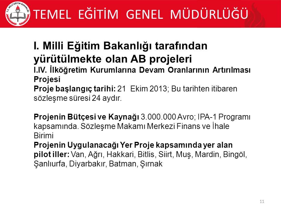 TEMEL EĞİTİM GENEL MÜDÜRLÜĞÜ 11 I. Milli Eğitim Bakanlığı tarafından yürütülmekte olan AB projeleri I.IV. İlköğretim Kurumlarına Devam Oranlarının Art