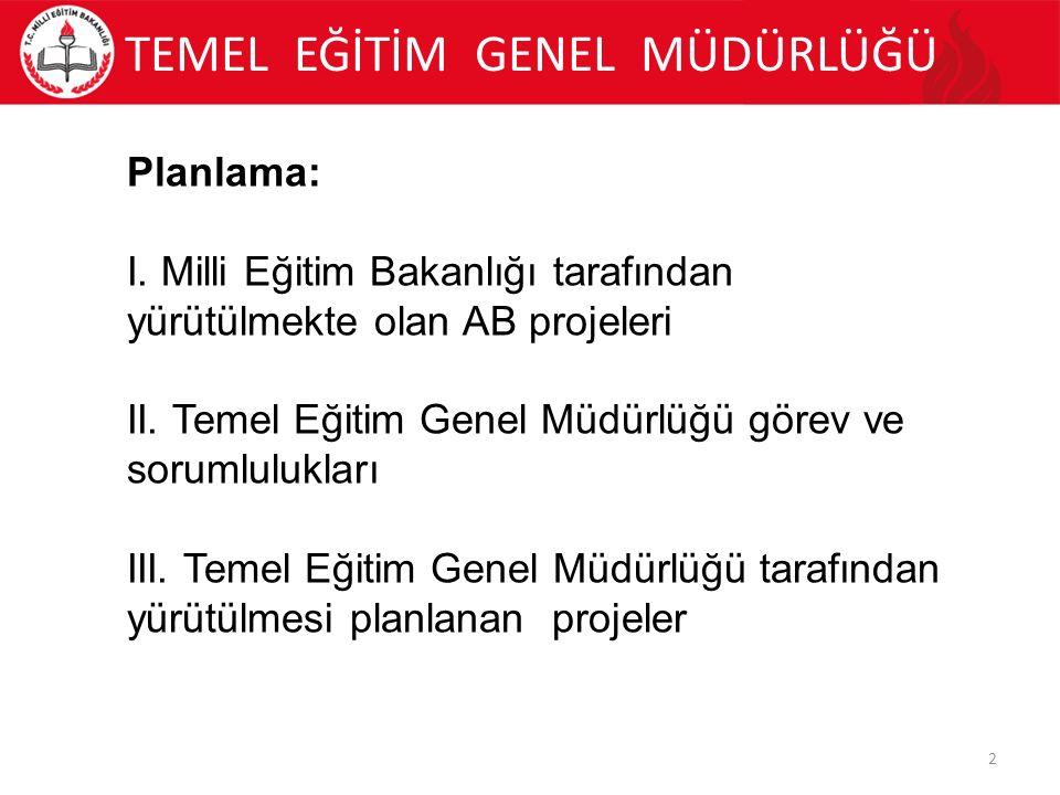 TEMEL EĞİTİM GENEL MÜDÜRLÜĞÜ 3 I.