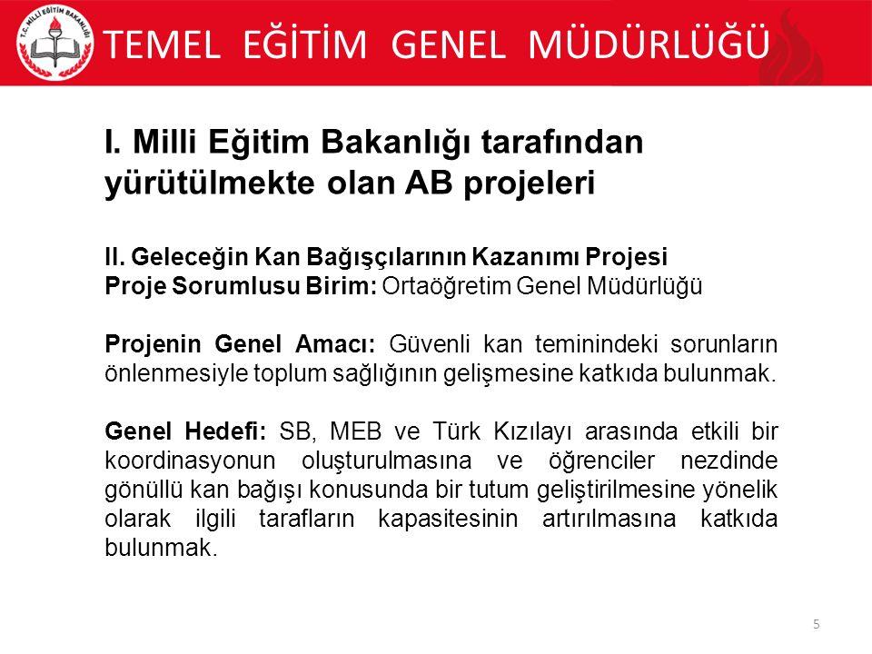 TEMEL EĞİTİM GENEL MÜDÜRLÜĞÜ 5 I. Milli Eğitim Bakanlığı tarafından yürütülmekte olan AB projeleri II. Geleceğin Kan Bağışçılarının Kazanımı Projesi P