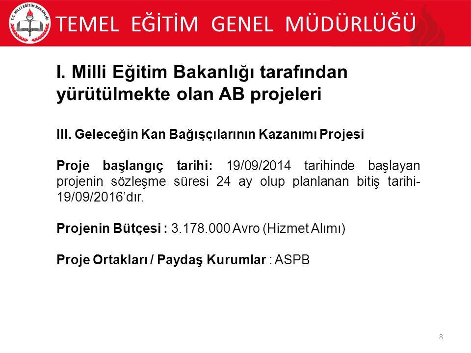 TEMEL EĞİTİM GENEL MÜDÜRLÜĞÜ 19 III.