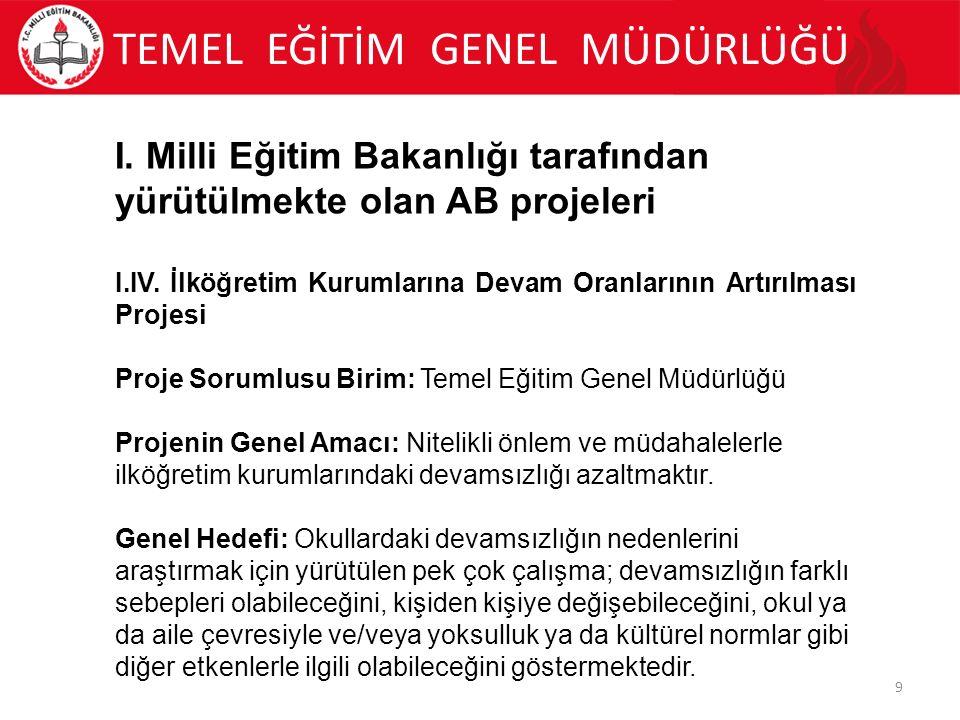 TEMEL EĞİTİM GENEL MÜDÜRLÜĞÜ 20 III.