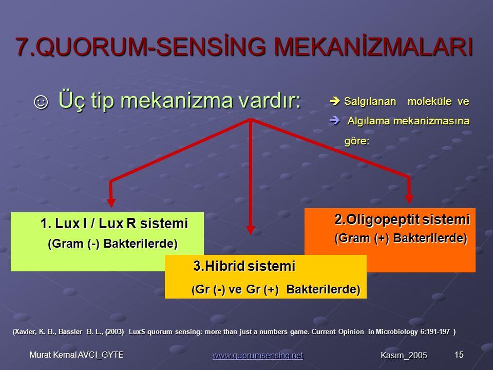 15Murat Kemal AVCI_GYTE 7.QUORUM-SENSİNG MEKANİZMALARI ☺ Üç tip mekanizma vardır: 1.