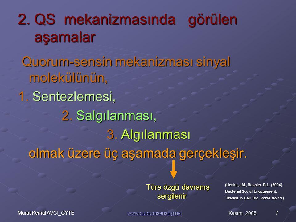 38Murat Kemal AVCI_GYTE www.quorumsensing.net Kasım_2005 REFERANSLAR 1.