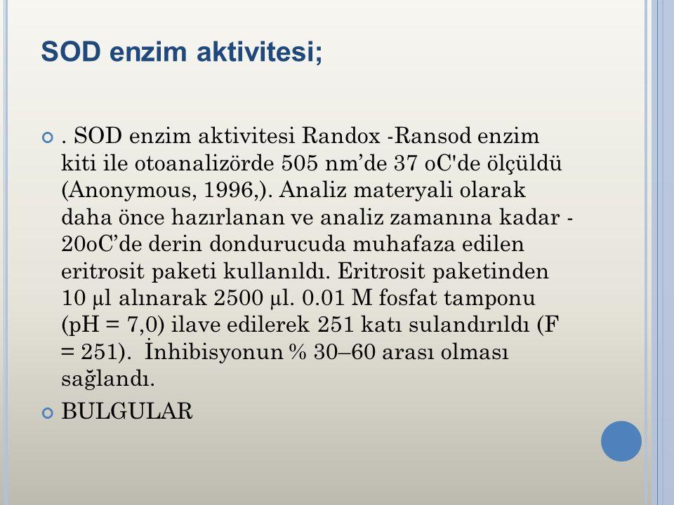 SOD enzim aktivitesi;. SOD enzim aktivitesi Randox -Ransod enzim kiti ile otoanalizörde 505 nm'de 37 oC'de ölçüldü (Anonymous, 1996,). Analiz materyal