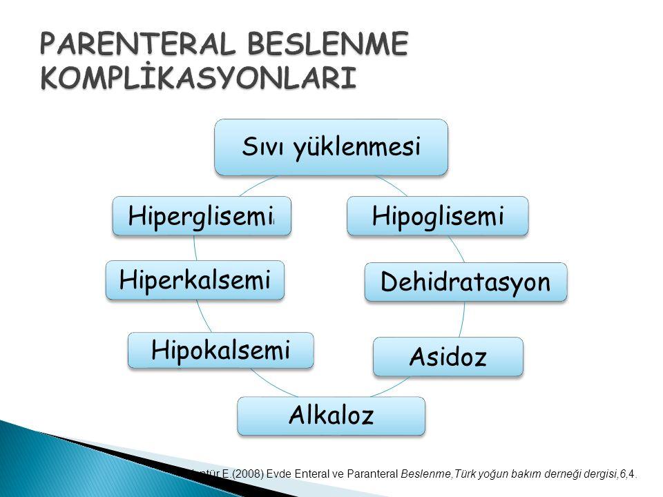Sıvı yüklenmesi HipoglisemiDehidratasyonAsidozAlkaloz Hipokalsemi HiperkalsemiHiperglisemi i Yentür,E.(2008) Evde Enteral ve Paranteral Beslenme,Türk yoğun bakım derneği dergisi,6,4.