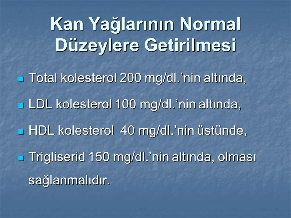 Kan Yağlarının Normal Düzeylere Getirilmesi Total kolesterol 200 mg/dl.'nin altında, Total kolesterol 200 mg/dl.'nin altında, LDL kolesterol 100 mg/dl