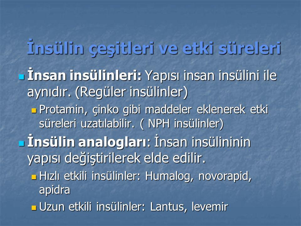 İnsülin çeşitleri ve etki süreleri İnsan insülinleri: Yapısı insan insülini ile aynıdır. (Regüler insülinler) İnsan insülinleri: Yapısı insan insülini
