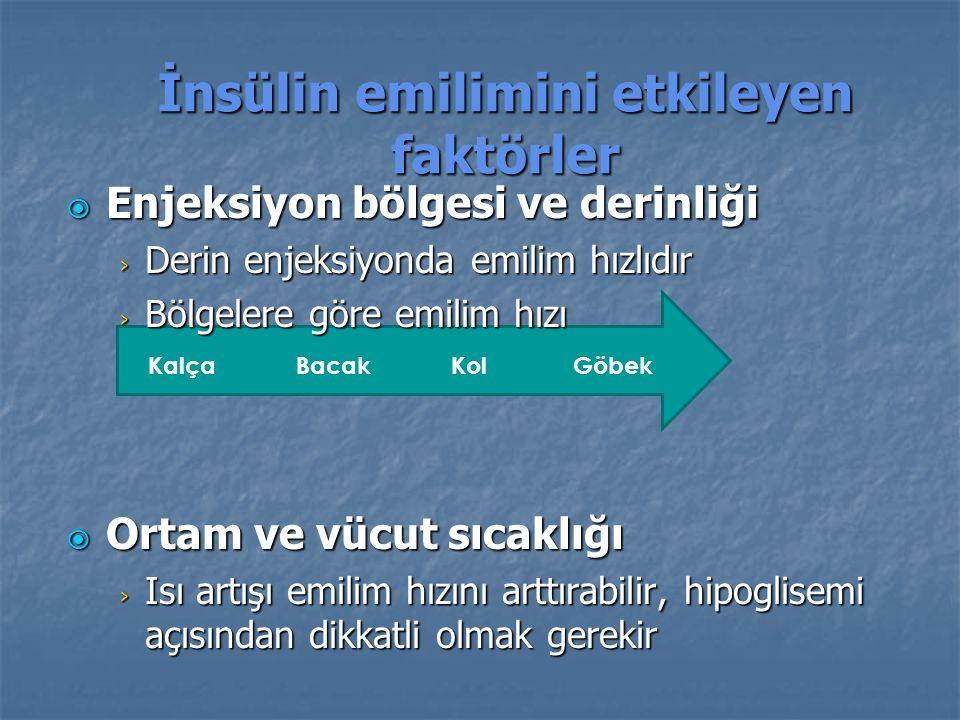 İnsülin emilimini etkileyen faktörler  Enjeksiyon bölgesi ve derinliği › Derin enjeksiyonda emilim hızlıdır › Bölgelere göre emilim hızı  Ortam ve v