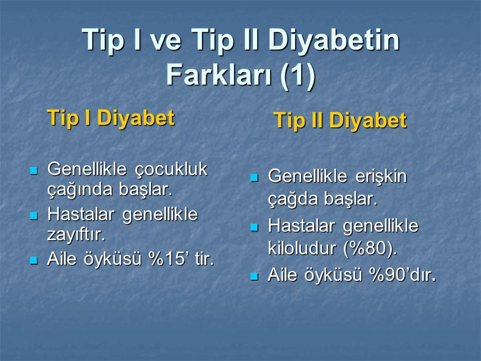 Tip I ve Tip II Diyabetin Farkları (1) Tip I Diyabet Tip I Diyabet Genellikle çocukluk çağında başlar. Genellikle çocukluk çağında başlar. Hastalar ge