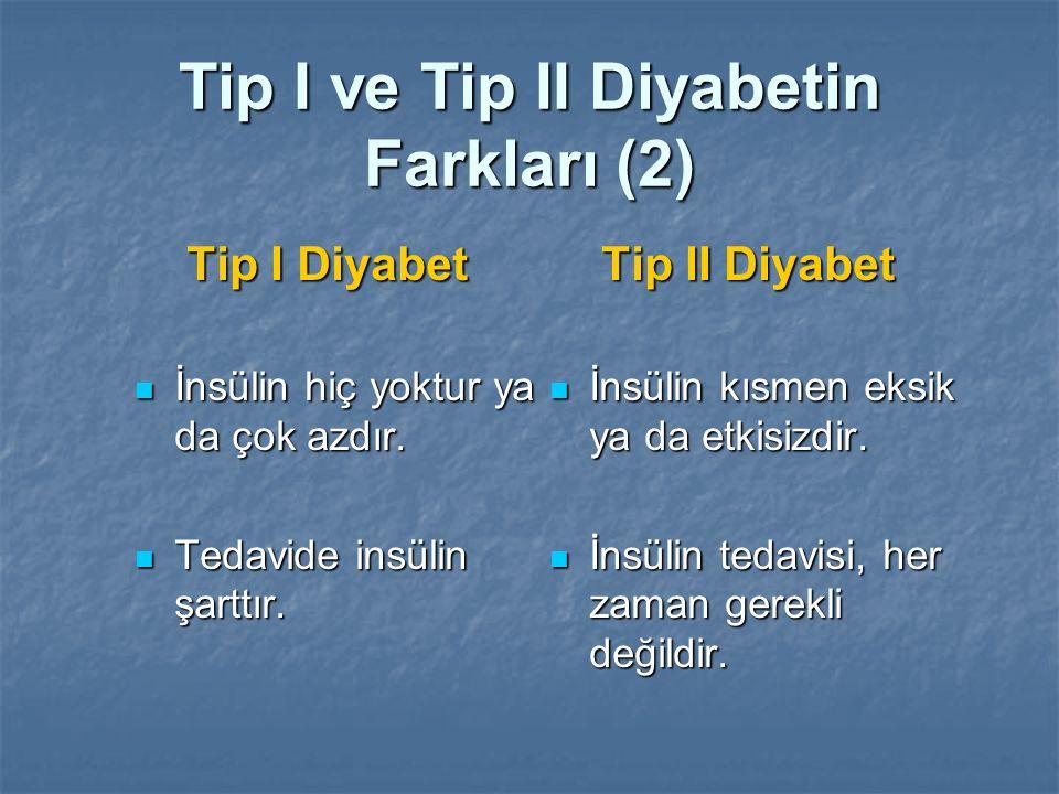 Tip I ve Tip II Diyabetin Farkları (2) Tip I Diyabet Tip I Diyabet İnsülin hiç yoktur ya da çok azdır. İnsülin hiç yoktur ya da çok azdır. Tedavide in