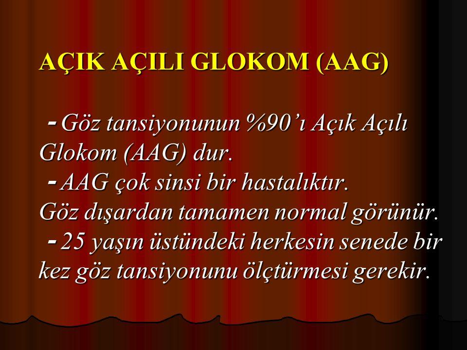 AÇIK AÇILI GLOKOM (AAG) - Göz tansiyonunun %90'ı Açık Açılı Glokom (AAG) dur.