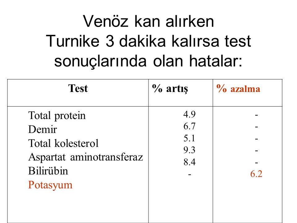 Venöz kan alırken Turnike 3 dakika kalırsa test sonuçlarında olan hatalar: Test% artış% azalma Total protein Demir Total kolesterol Aspartat aminotransferaz Bilirübin Potasyum 4.9 6.7 5.1 9.3 8.4 - 6.2