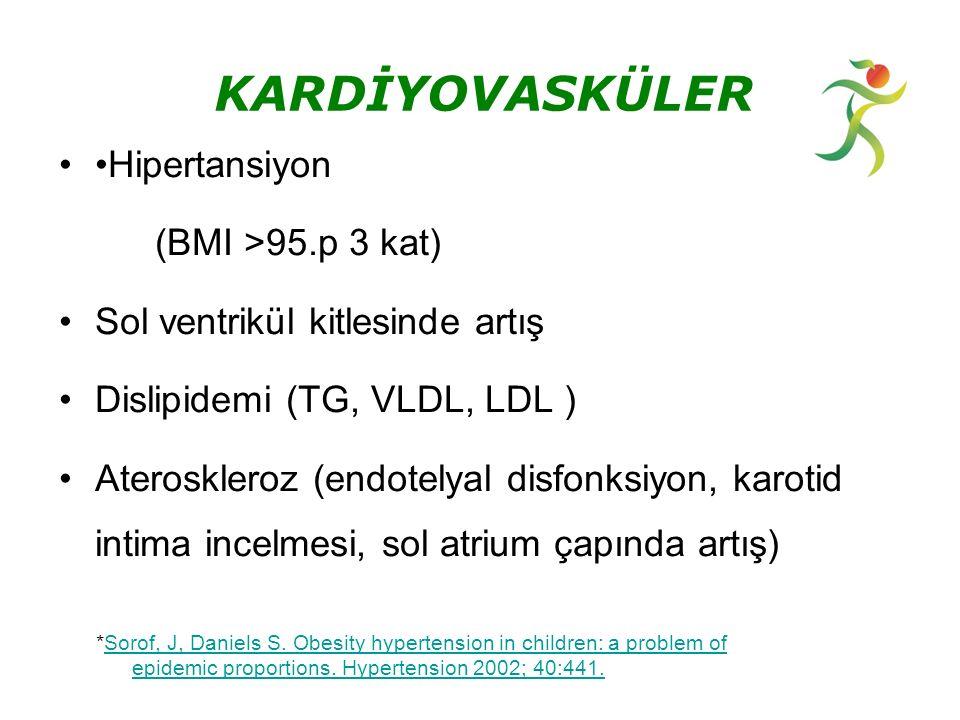 Hipertansiyon (BMI >95.p 3 kat) Sol ventrikül kitlesinde artış Dislipidemi (TG, VLDL, LDL ) Ateroskleroz (endotelyal disfonksiyon, karotid intima incelmesi, sol atrium çapında artış) KARDİYOVASKÜLER *Sorof, J, Daniels S.