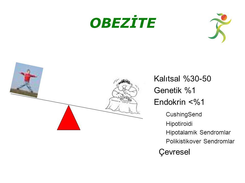 Cilt bulguları: (hirsutizm, akne, alopesi) Adet düzensizlikleri Polikistik over Obezite İnsülin direnci POLİKİSTİK OVER SENDROMU