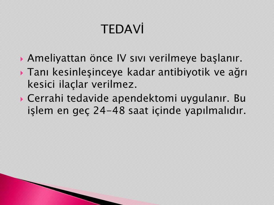 TEDAVİ  Ameliyattan önce IV sıvı verilmeye başlanır.