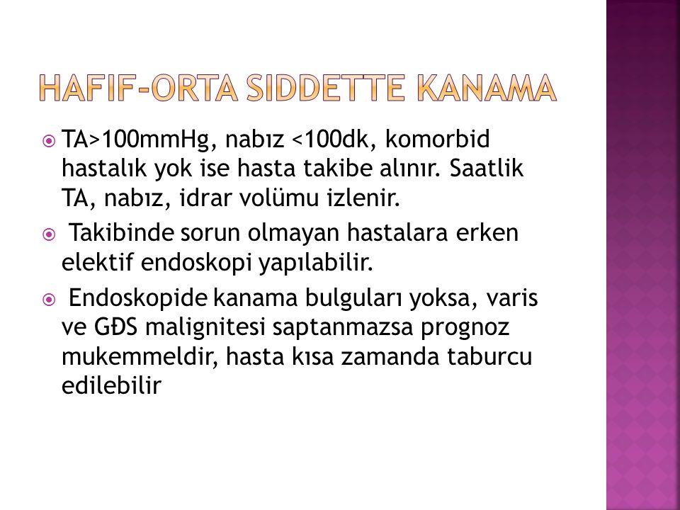 TA>100mmHg, nabız <100dk, komorbid hastalık yok ise hasta takibe alınır.