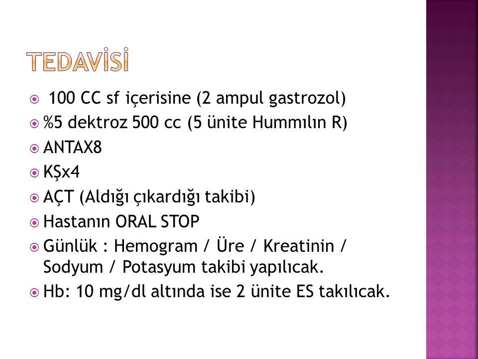  100 CC sf içerisine (2 ampul gastrozol)  %5 dektroz 500 cc (5 ünite Hummılın R)  ANTAX8  KŞx4  AÇT (Aldığı çıkardığı takibi)  Hastanın ORAL STOP  Günlük : Hemogram / Üre / Kreatinin / Sodyum / Potasyum takibi yapılıcak.