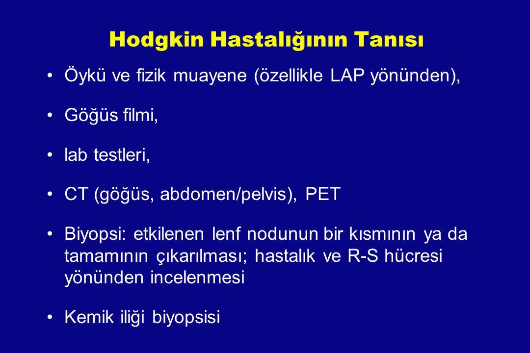 Hodgkin Hastalığının Tanısı Öykü ve fizik muayene (özellikle LAP yönünden), Göğüs filmi, lab testleri, CT (göğüs, abdomen/pelvis), PET Biyopsi: etkile