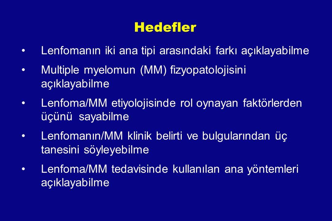 Hedefler Lenfomanın iki ana tipi arasındaki farkı açıklayabilme Multiple myelomun (MM) fizyopatolojisini açıklayabilme Lenfoma/MM etiyolojisinde rol o