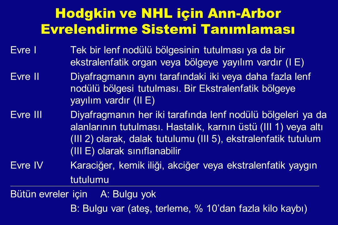 Hodgkin ve NHL için Ann-Arbor Evrelendirme Sistemi Tanımlaması Evre ITek bir lenf nodülü bölgesinin tutulması ya da bir ekstralenfatik organ veya bölg
