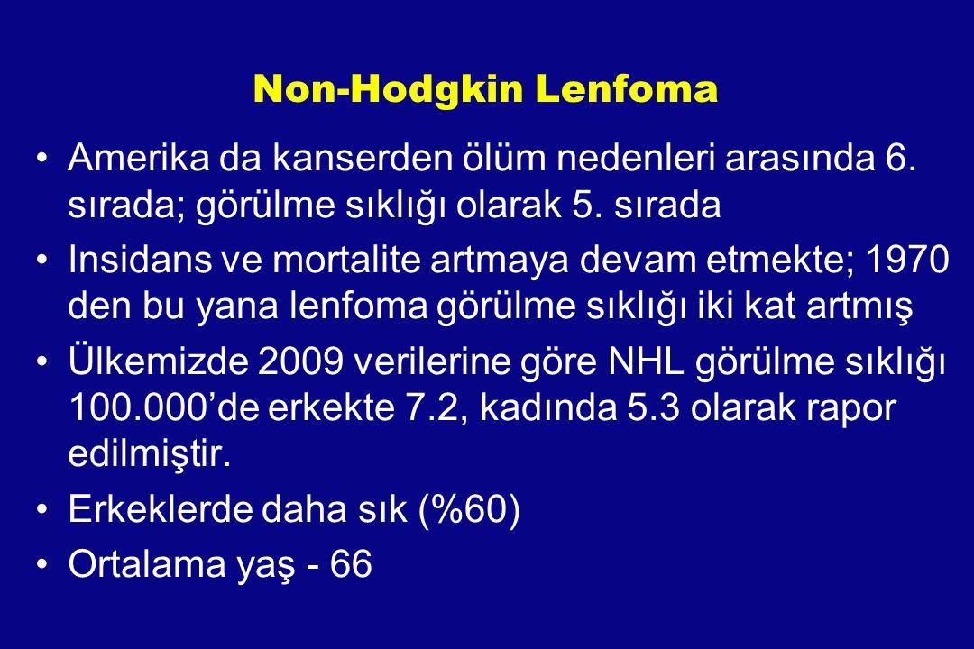Non-Hodgkin Lenfoma Amerika da kanserden ölüm nedenleri arasında 6. sırada; görülme sıklığı olarak 5. sırada Insidans ve mortalite artmaya devam etmek