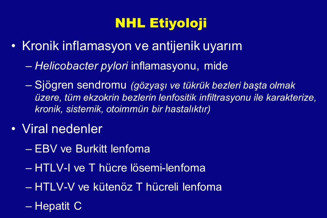 NHL Etiyoloji Kronik inflamasyon ve antijenik uyarım –Helicobacter pylori inflamasyonu, mide –Sjögren sendromu (gözyaşı ve tükrük bezleri başta olmak
