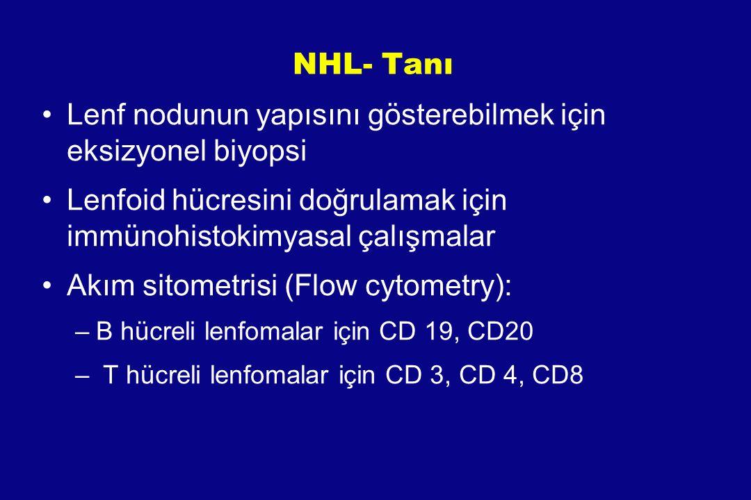 NHL- Tanı Lenf nodunun yapısını gösterebilmek için eksizyonel biyopsi Lenfoid hücresini doğrulamak için immünohistokimyasal çalışmalar Akım sitometris